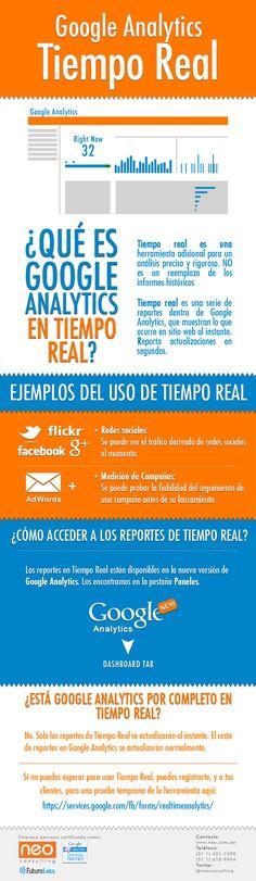 Google Analytics en tiempo real #infografía en español Ideas Negocios Online para www.masymejor.com