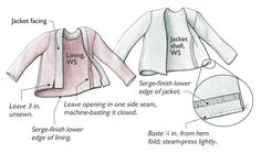Bag Your Jacket lining: lining a jacket is easy using the bagging method