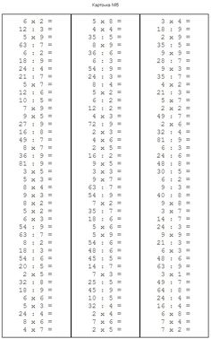 Letter Tracing Worksheets, Math Worksheets, Preschool Activities, Math Cheat Sheet, Math Subtraction, Niklas, Math Groups, School Subjects, Math Facts