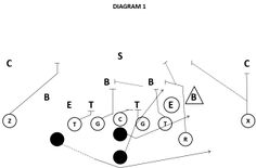 44 DEFENSE PLAYBOOK DOWNLOAD