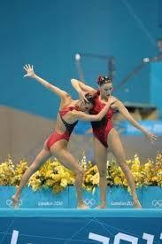 nuoto sincronizzato olimpiadi - Cerca con Google