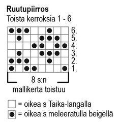 Naisen ja miehen kirjoneulesukat Novita Nalle Taika ja Nalle   Novita knits