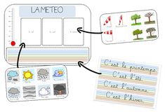 *Rituel: la météo French Words, Teaching French, Diy For Kids, Kids Learning, Classroom, Teacher, Science, Templates, Children