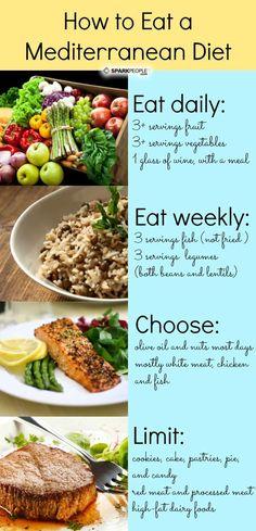 How to Eat a Mediterranean Diet for Heart Health healthy Diet Tips How to Eat a Mediterranean Diet for Heart Health Med Diet, Meditranian Diet, Diet Menu, Pcos Diet, Diet Detox, Diet Coke, Ketogenic Diet, Think Food, Mediterranean Dishes