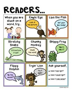 Free:  Reading Decoding Strategies {Student Reference Card}