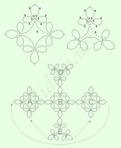 Domocredix - cro-tat - crochet tatting