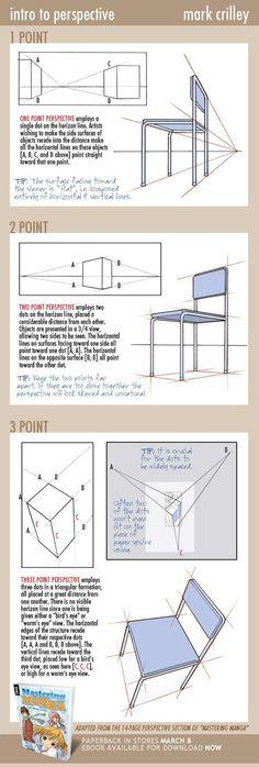 How To Draw-Como Desenhar #PipocaComBacon