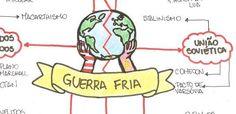 """Descomplica no Twitter: """"#MelhoresDaSemana MAPA MENTAL: Guerra Fria http://t.co/E4BGoEu7Wi http://t.co/8W5bo9MTbW"""" ."""