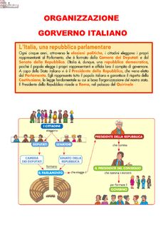 Mappa storia parlamento italiano istruzione scuola for Parlamento italiano storia