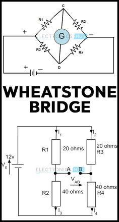 The most common and simplest bridge network to find the resistance is the DC Wheatstone Bridge. This bridge is used where small changes in resistance are to be measured like in sensor applications. This is used to convert a resistance change to a voltage change of a transducer.