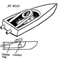 Avi Solomon: DIY Steam Copper Coil Engine Boat