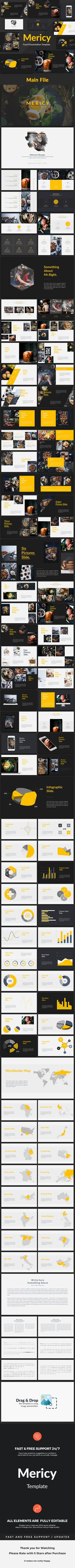 Mericy - Food Powerpoint Template - 98+ Unique Slides