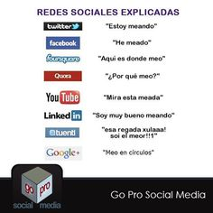 Redes sociales explicadas