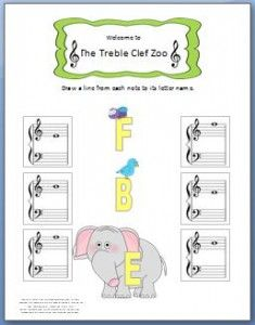 Treble clef worksheet and activity with tips for helping young kids learn their notes.