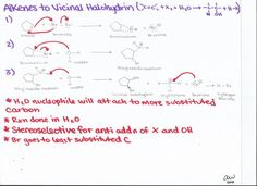 Alkenes to Vicinal Halohydrin