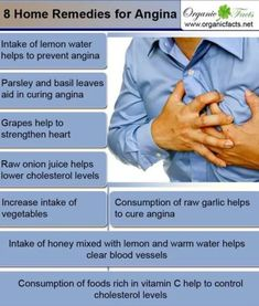 Home remedies for chest pain ( Angina )