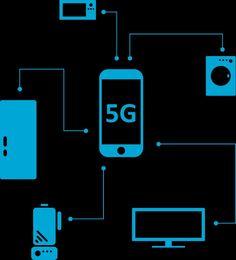 Der Hochwirksame Schutz gegen 5G Strahlung! Logos, Aerospace Engineering, Electronic Devices, Latest Technology, Alternative Medicine, A Logo