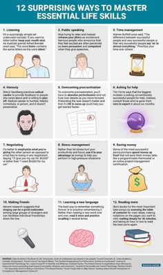 5 Overcoming procrastination 6 Asking for help 7 Negotiating 8 Stress management 9 Saving money Feeling like you need a little help ADHD makes it difficult to acquire al. Coping Skills, Social Skills, Self Development, Personal Development, Coaching Personal, Life Coaching, Ask For Help, Self Improvement Tips, Critical Thinking