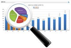 Derinlemesine ve Akılcı Analizler - EYS - Eczane Yönetim Sistemi
