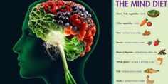 MIND Diet: Real food for thought - Diets USA Magazine