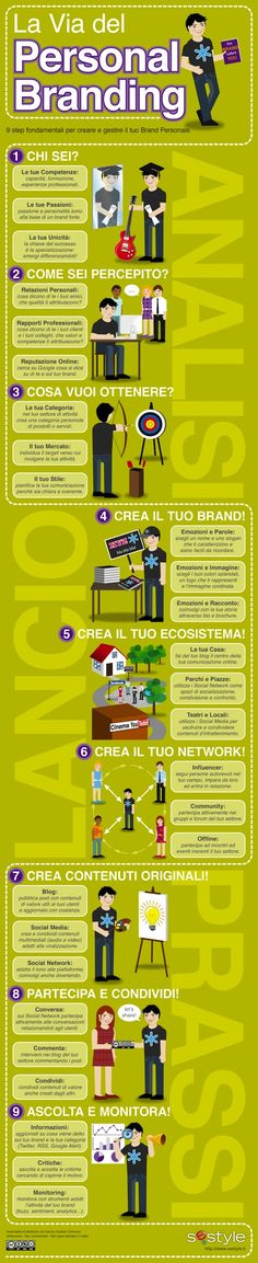 La Via del Personal Branding | Infographic Love