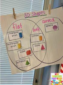 Wheeler's First Grade Tidbits: Geometry: Shapes 3d Shapes Activities, 3d Shapes Worksheets, Geometry Activities, Math Activities, 3d Shapes Kindergarten, Teaching Shapes, Teaching Math, Teaching Geometry, Teaching Ideas