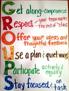 Teach Your Child to Read - Anchor charts for classroom management-group work - Give Your Child a Head Start, and.Pave the Way for a Bright, Successful Future. 5th Grade Classroom, Classroom Behavior, Classroom Rules, Classroom Posters, Classroom Design, Science Classroom, Classroom Organization, Classroom Ideas, Future Classroom