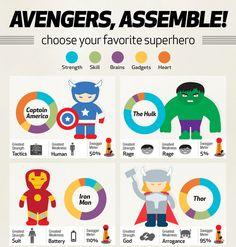 Avengers...