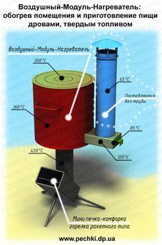 ЭКВИПТЕХ - печка походная на дровах Rocket Stove Design, Furnace Heater, Rocket Mass Heater, Wood Stove Cooking, Outdoor Stove, Metal Welding, Stove Fireplace, Rocket Stoves, Cool Tech