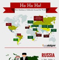 How Christmas is Celebrated Around the Globe? #Infographic