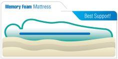 le baiser de morph e sommeil chronobiologie pinterest. Black Bedroom Furniture Sets. Home Design Ideas