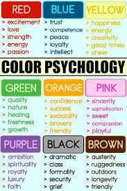 Color Psychology: How Different Colors Are Influencing You ~ – quotes Colors And Emotions, Color Meanings, Color Psychology, Health Psychology, Psychology Meaning, Educational Psychology, Psychology Facts Personality Types, Behavioral Psychology, Psychology Careers