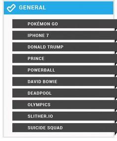 Pokémon Go Trump y La Veneno entre lo más buscado en Google este 2016