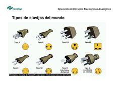 #Electricidad - Clasificación de los Tipos de enchufes eléctricos o tomacorrientes en algunos países del mundo http://keko8.blogspot.cl/2009/06/cositas-raras.html Instalaciones Eléctricas http://img.cas.sk/img/24/galleryBig/1907420_.jpg?time=1339068960&hash=4f10f7275be276a0395a3b4854b300c0