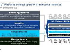 Nokia announces horizontal IoT platform called Impact | ZDNet