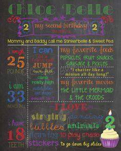 Rainbow Chalkboard Birthday Poster Sign Memory Milestones, rainbow colors *personalized custom digital printable*