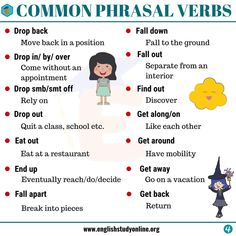List of Powerful Phrasal Verbs in English! In this lesson, we will learn about the most common phrasal verbs (phrasal verbs with get, phrasal verbs with make.) in English, with meanings and example sentences. Teach English To Kids, Learn English For Free, Improve English, English Study, English Class, English Lessons, English Idioms, English Vocabulary, English Grammar
