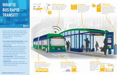 BRT - Google Search