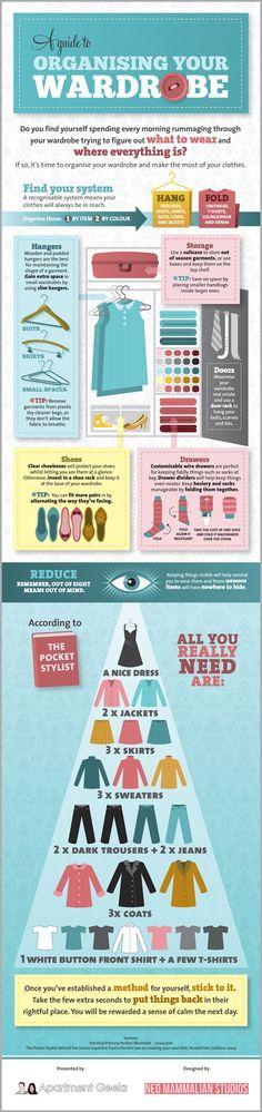 organising your wardrobe final