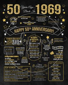 50 anniversary Anniversary Chalkboard Sign - This anniversary sign is filled with facts, events, and fun tidbits from 50 years ago in the year This digital poster has faux go Anniversary Chalkboard, Chalkboard Party, Anniversary Gifts For Parents, Wedding Anniversary Gifts, Anniversary Parties, Black Chalkboard, Golden Anniversary, Business Anniversary Ideas, 50th Anniversary Quotes