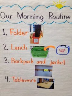 Morning Routines Morning Routines to introduce at the beginning of the year - Kindergarten Lesson Plans Kindergarten First Week, Kindergarten Anchor Charts, First Grade Classroom, Teaching Kindergarten, Teaching First Grade, Kindergarten Tables, Morning Meeting Kindergarten, Anchor Charts First Grade, Welcome To Kindergarten