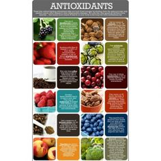 An Antioxidant Infographic