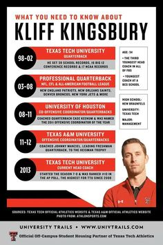 Kliff Kingsbury... What You Need To Know #TTAA #SupportTradition #TexasTech