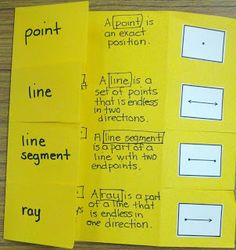 Geometry foldables for two dimensional shapes.