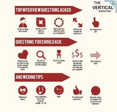 TOP #INTERVIEW QUESTIONS