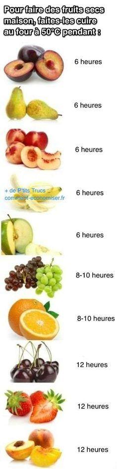 Comment faire des fruits séchés maison au four