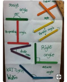 Have Students make their own anchor charts for geometry to show angles with popsicle sticks. All sorts of anchor charts: Teaching Angles using popsicle sticks & more more Math Teacher, Math Classroom, Teaching Math, Teaching Geometry, Teaching Ideas, Classroom Ideas, Teaching Multiplication Facts, Geometry Vocabulary, Vocabulary Games