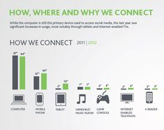 howweconnect