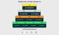 Lotteria FreeBitcoin: puoi vincere fino a $9000 ogni domenica!!! Una delle grandiose opportunità che ti offre FreeBitcoin è quella di poter vincere ogni settimana il 1° premio della lotteria domenicale che può ammontare fino ad oltre 2 BTC (al momento oltre $9000)