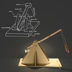 Physics force and mechanical gear windmill diy toys world how to build a trebuchet physics projectsschool solutioingenieria